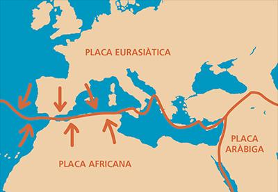 Mediterrani, el mar que es va assecar i es va tornar a omplir